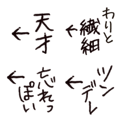 ←自分ツッコミ絵文字2【性格編】