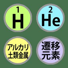 【中学校・高校・大学】元素記号・vol.1