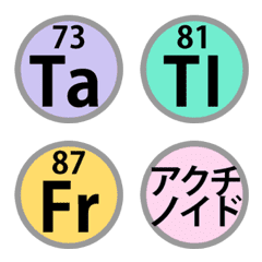 【中学校・高校・大学】元素記号・vol.3
